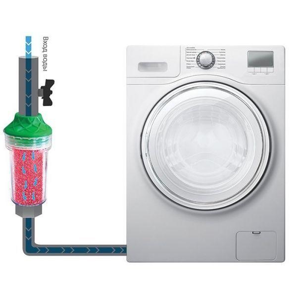 Фильтр от накипи Ecosoft SCALEX-100 для стиральных и посудомоечных машин