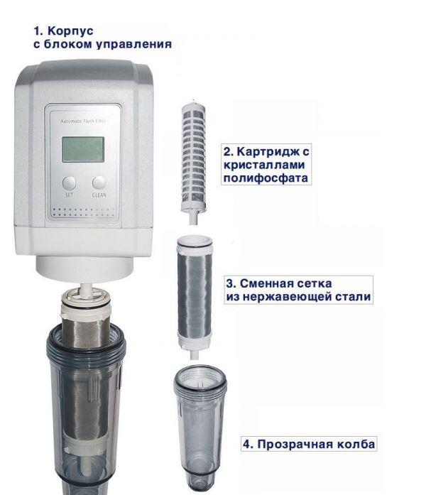 """Фильтр самопромывной BIO+ systems PF-1 1"""" с автоматической промывкой"""